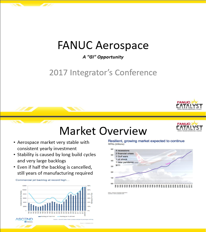 FANUC Aerospace